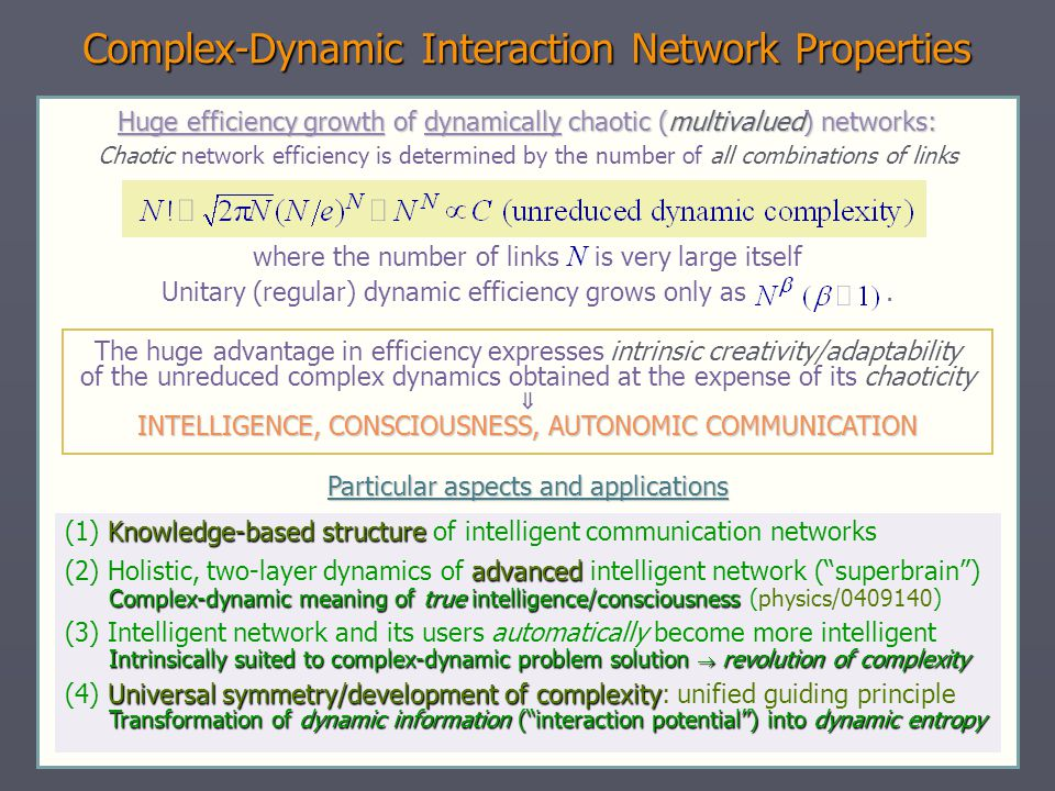 Complex-Dynamic Interaction Network Properties Huge efficiency growth of dynamically chaotic (multivalued) networks: Chaotic network efficiency is det