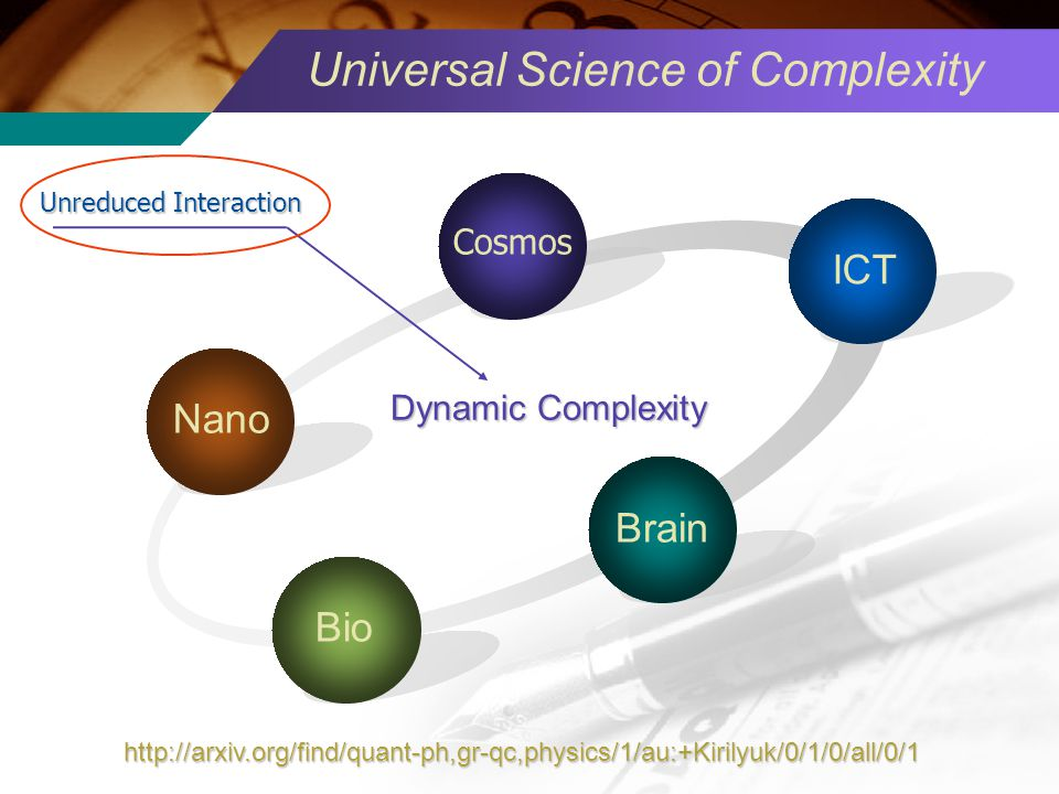 Universal Science of Complexity Cosmos Nano ICT Bio Unreduced Interaction Dynamic Complexity http://arxiv.org/find/quant-ph,gr-qc,physics/1/au:+Kirilyuk/0/1/0/all/0/1 Brain