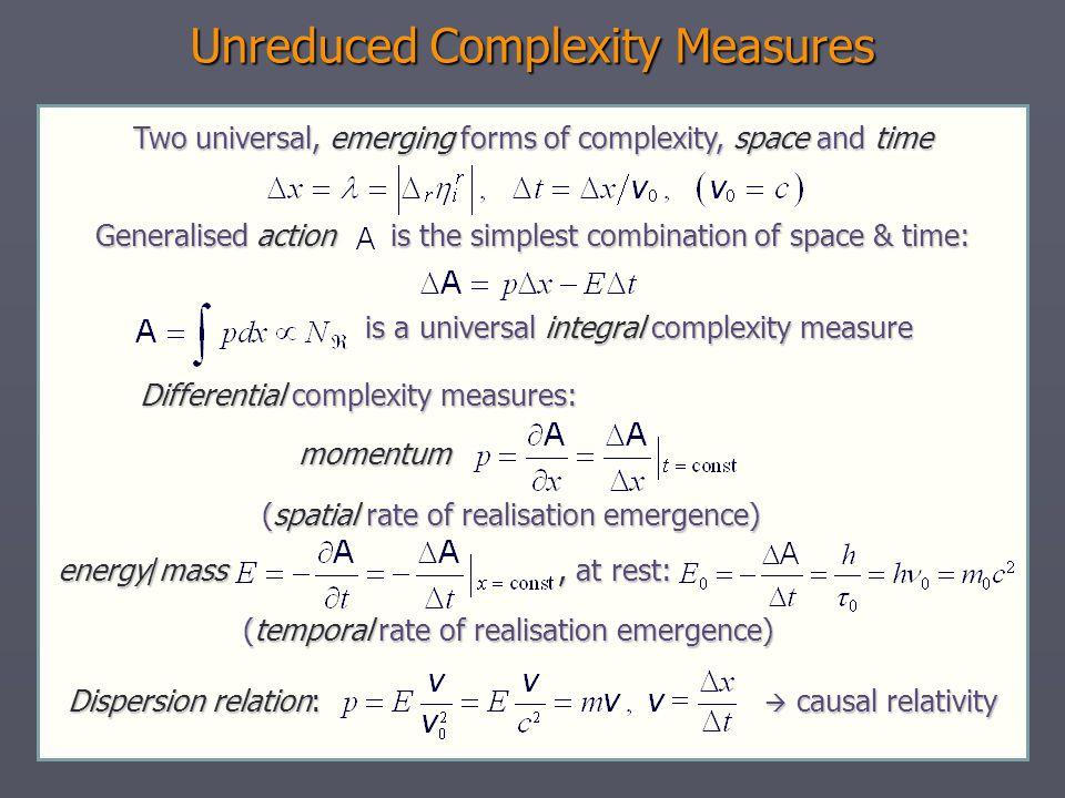 Unreduced Complexity Measures Two universal, emerging forms of complexity, space and time Generalised action is the simplest combination of space & time: is a universal integral complexity measure is a universal integral complexity measure Differential complexity measures: momentum momentum (spatial rate of realisation emergence) (spatial rate of realisation emergence) energy/mass, at rest: energy/mass, at rest: (temporal rate of realisation emergence) (temporal rate of realisation emergence) Dispersion relation: causal relativity Dispersion relation: causal relativity