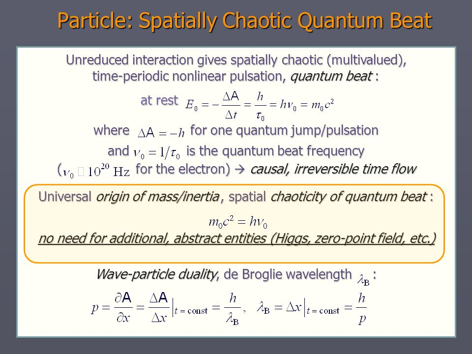 Particle: Spatially Chaotic Quantum Beat Unreduced interaction gives spatially chaotic (multivalued), time-periodic nonlinear pulsation, quantum beat : at rest at rest where for one quantum jump/pulsation and is the quantum beat frequency ( for the electron) causal, irreversible time flow Universal origin of mass/inertia, spatial chaoticity of quantum beat : no need for additional, abstract entities (Higgs, zero-point field, etc.) Wave-particle duality, de Broglie wavelength :