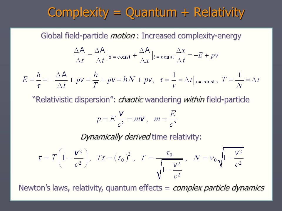 Complexity = Quantum + Relativity Global field-particle motion : Increased complexity-energy Relativistic dispersion: chaotic wandering within field-particle Dynamically derived time relativity: Newtons laws, relativity, quantum effects = complex particle dynamics