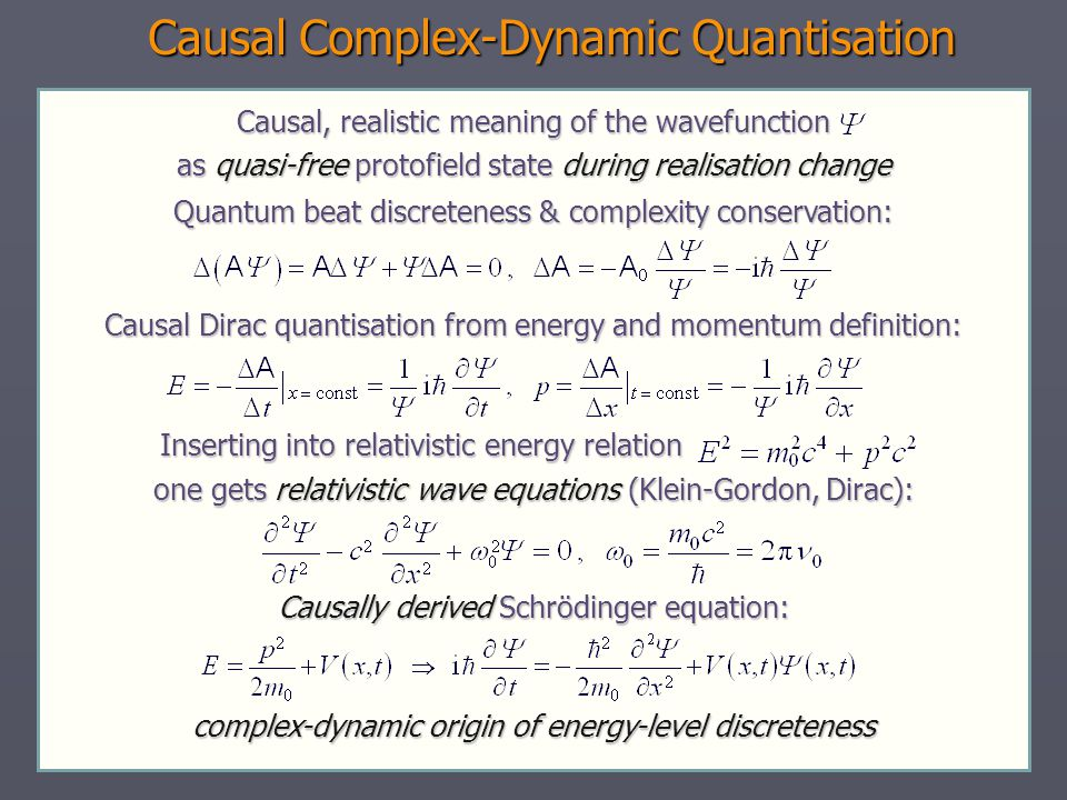 Causal Complex-Dynamic Quantisation Causal, realistic meaning of the wavefunction as quasi-free protofield state during realisation change Quantum beat discreteness & complexity conservation: Causal Dirac quantisation from energy and momentum definition: Inserting into relativistic energy relation Inserting into relativistic energy relation one gets relativistic wave equations (Klein-Gordon, Dirac): Causally derived Schrödinger equation: complex-dynamic origin of energy-level discreteness
