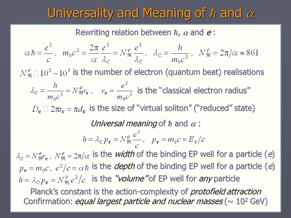 Universality and Meaning of and Universality and Meaning of and Rewriting relation between, and e : is the number of electron (quantum beat) realisations is the number of electron (quantum beat) realisations is the classical electron radius is the classical electron radius is the size of virtual soliton (reduced state) is the size of virtual soliton (reduced state) Universal meaning of and : is the width of the binding EP well for a particle (e) is the width of the binding EP well for a particle (e) is the depth of the binding EP well for a particle (e) is the depth of the binding EP well for a particle (e) is the volume of EP well for any particle is the volume of EP well for any particle Plancks constant is the action-complexity of protofield attraction Confirmation: equal largest particle and nuclear masses (~ 10 2 GeV)