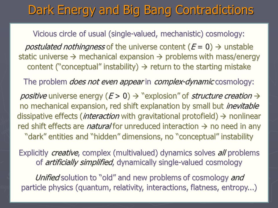 Dark Energy and Big Bang Contradictions Vicious circle of usual (single-valued, mechanistic) cosmology: postulated nothingness of the universe content (E = 0) unstable static universe mechanical expansion problems with mass/energy content (conceptual instability) return to the starting mistake The problem does not even appear in complex-dynamic cosmology: positive universe energy (E > 0) explosion of structure creation no mechanical expansion, red shift explanation by small but inevitable dissipative effects (interaction with gravitational protofield) nonlinear red shift effects are natural for unreduced interaction no need in any dark entities and hidden dimensions, no conceptual instability positive universe energy (E > 0) explosion of structure creation no mechanical expansion, red shift explanation by small but inevitable dissipative effects (interaction with gravitational protofield) nonlinear red shift effects are natural for unreduced interaction no need in any dark entities and hidden dimensions, no conceptual instability Explicitly creative, complex (multivalued) dynamics solves all problems of artificially simplified, dynamically single-valued cosmology Unified solution to old and new problems of cosmology and particle physics (quantum, relativity, interactions, flatness, entropy...)
