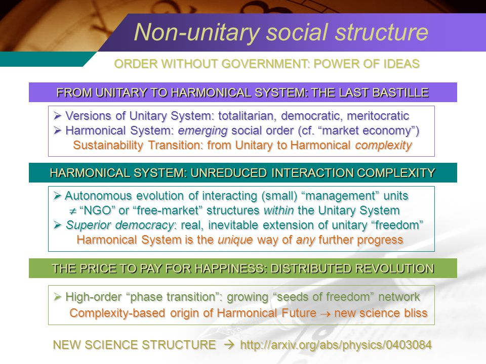 Non-unitary social structure FROM UNITARY TO HARMONICAL SYSTEM: THE LAST BASTILLE Versions of Unitary System: totalitarian, democratic, meritocratic Versions of Unitary System: totalitarian, democratic, meritocratic Harmonical System: emerging social order (cf.