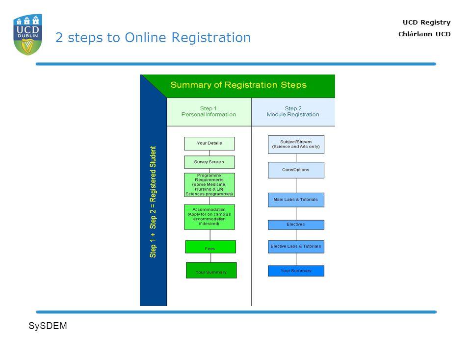 UCD Registry Chlárlann UCD SySDEM 2 steps to Online Registration