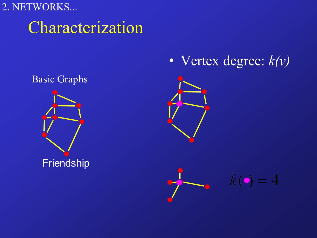 2. NETWORKS... Characterization Vertex degree: k(v) Basic Graphs Friendship