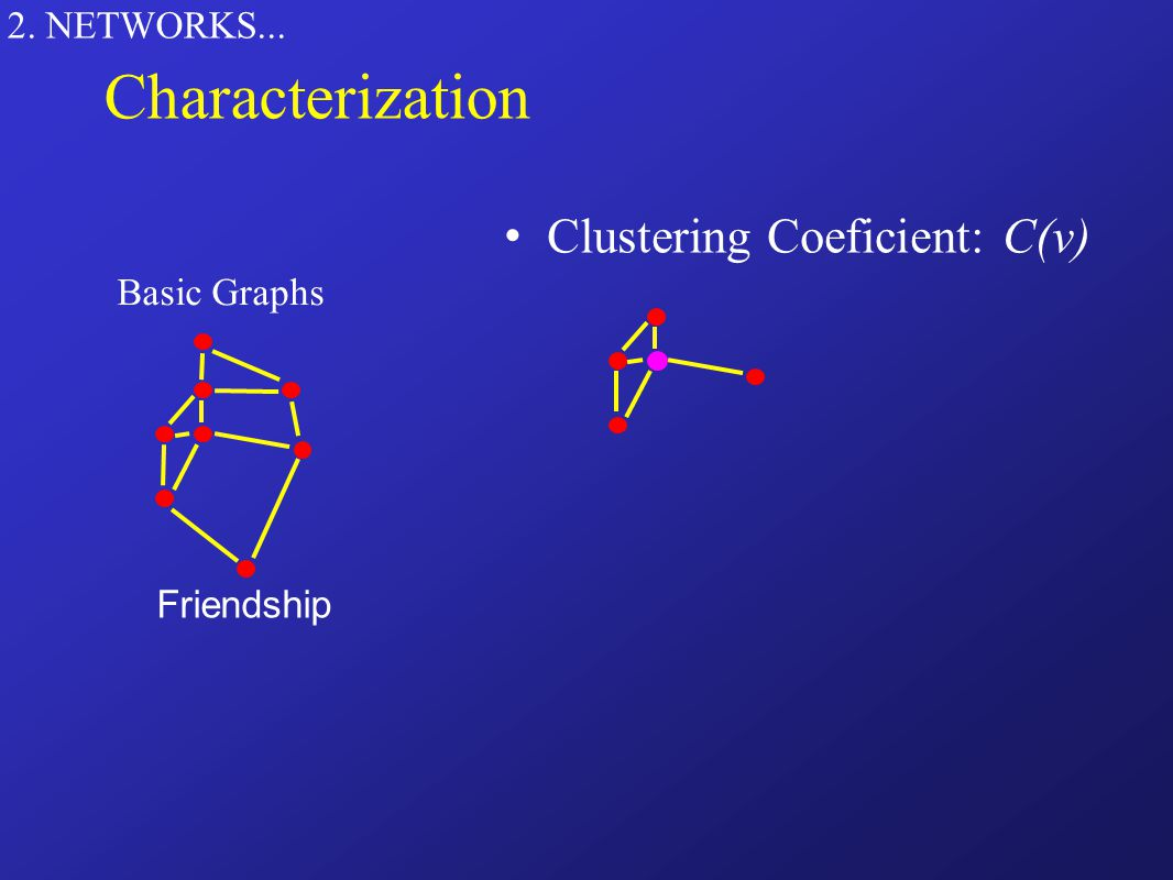 2. NETWORKS... Clustering Coeficient: C(v) Basic Graphs Characterization Friendship