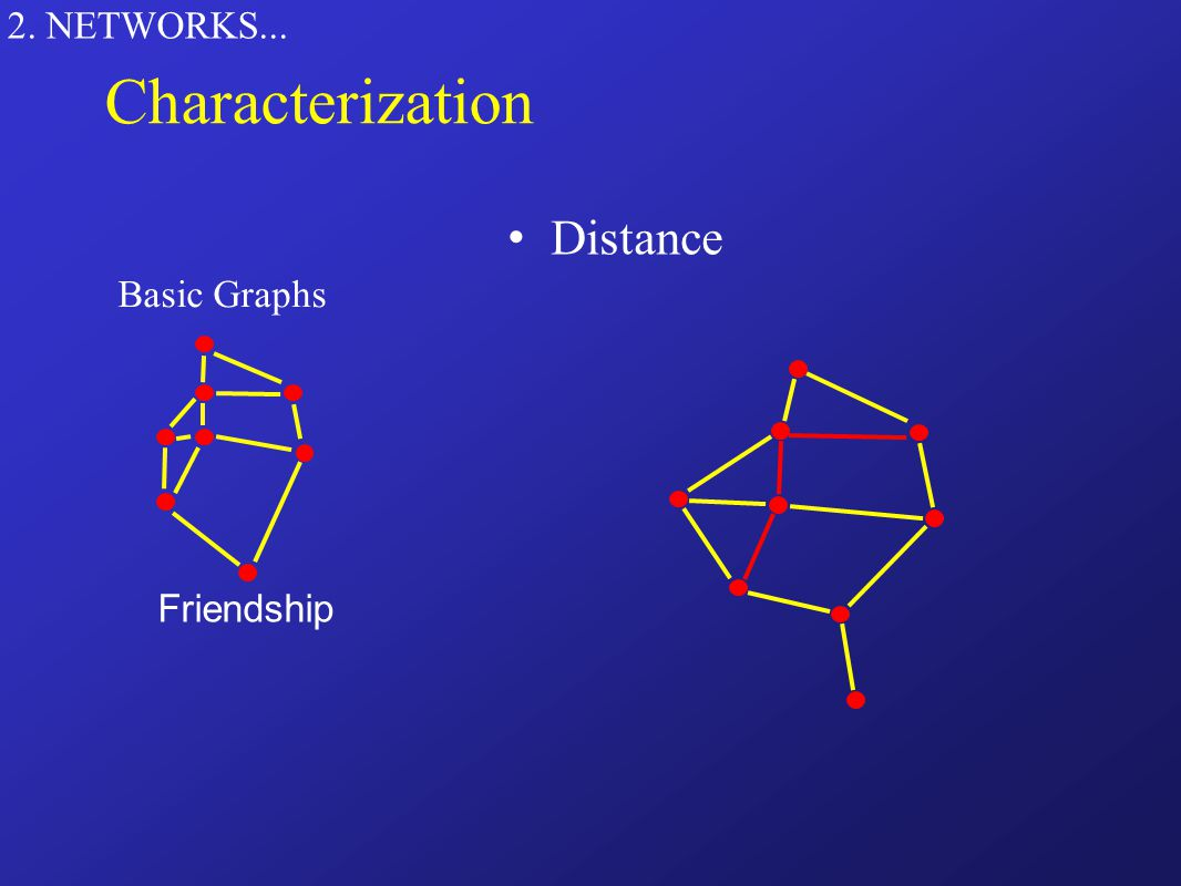 2. NETWORKS... Distance Basic Graphs Characterization Friendship
