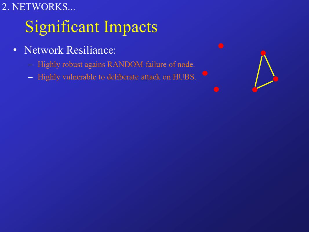 2. NETWORKS... Network Resiliance: –Highly robust agains RANDOM failure of node.