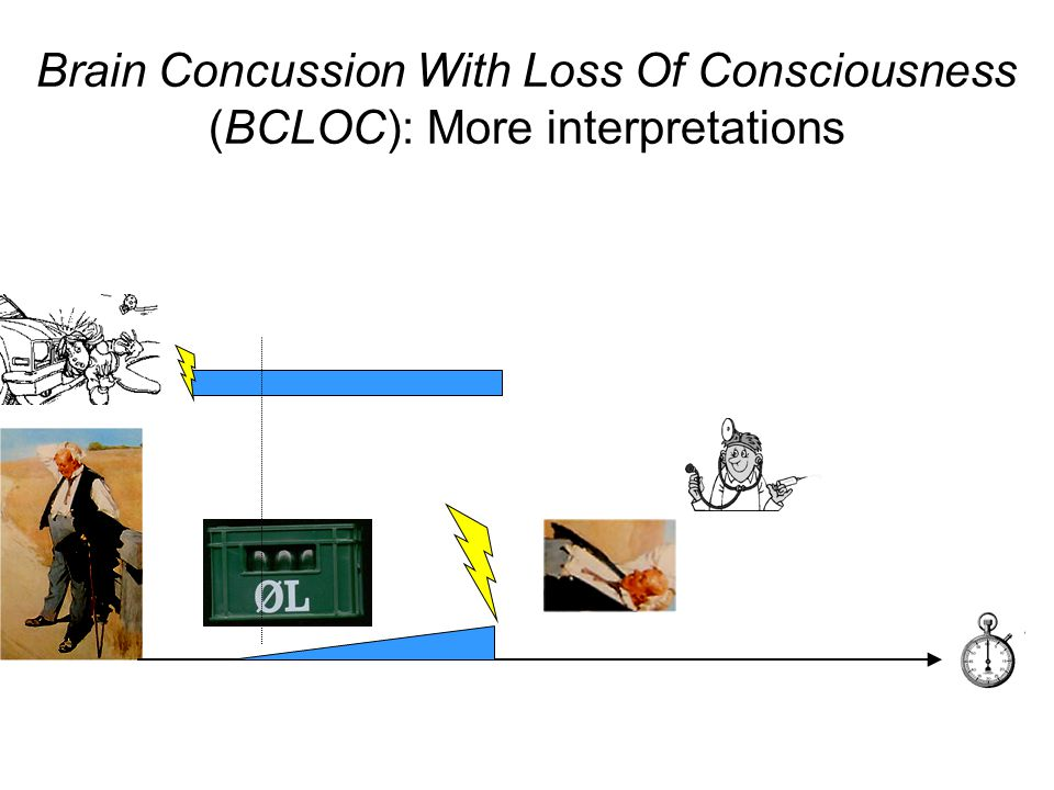 Brain Concussion With Loss Of Consciousness (BCLOC): More interpretations