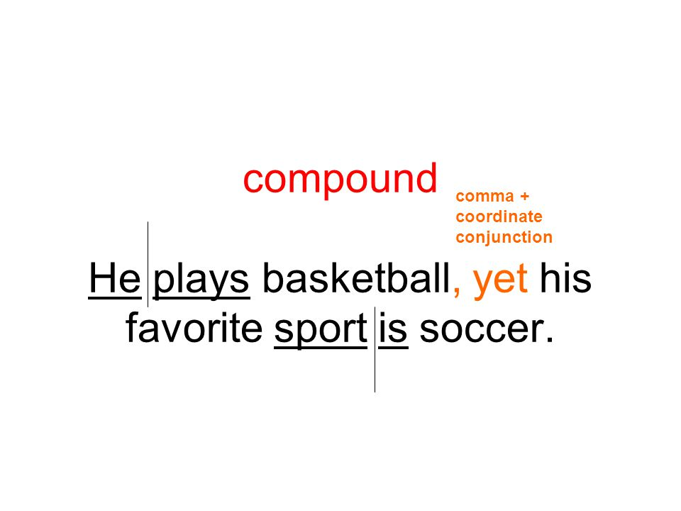 compound He plays basketball, yet his favorite sport is soccer. comma + coordinate conjunction