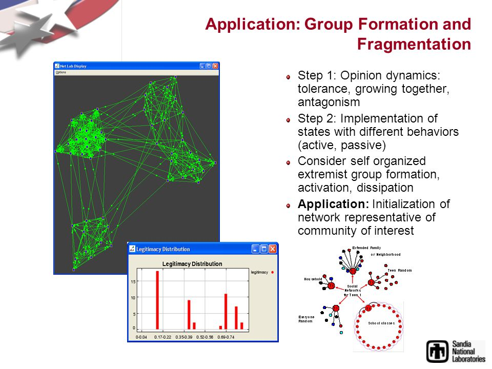 Application: Group Formation and Fragmentation Step 1: Opinion dynamics: tolerance, growing together, antagonism Step 2: Implementation of states with different behaviors (active, passive) Consider self organized extremist group formation, activation, dissipation Application: Initialization of network representative of community of interest