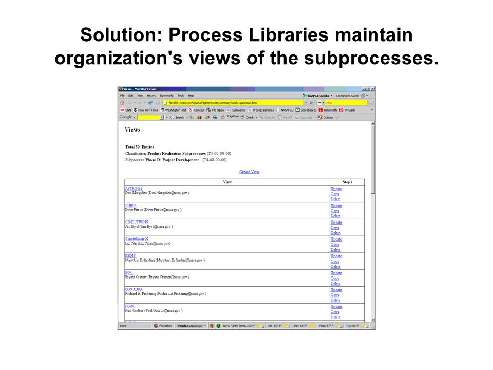 Solution: Process Libraries maintain organization's views of the subprocesses.