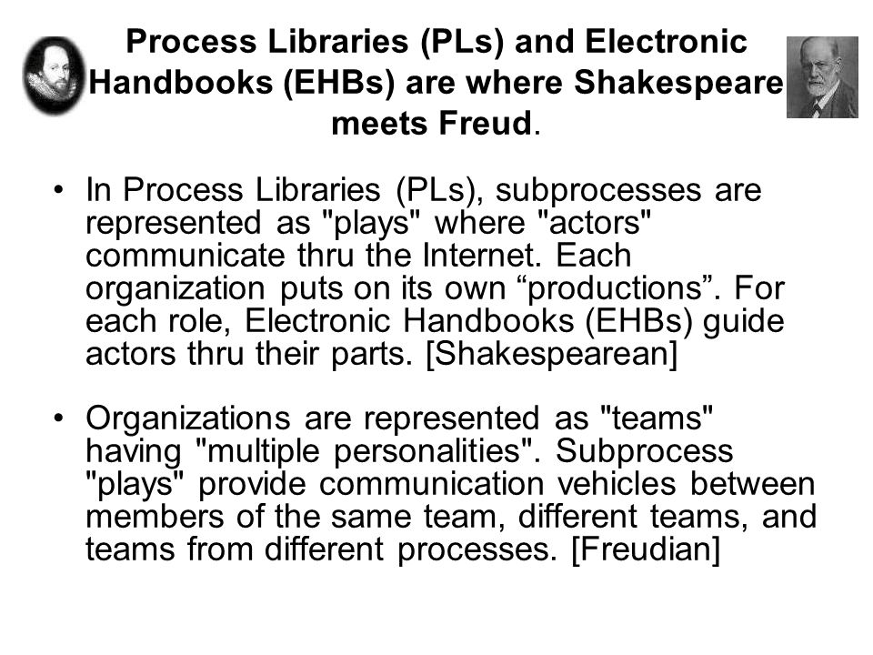 Process Libraries (PLs) and Electronic Handbooks (EHBs) are where Shakespeare meets Freud. In Process Libraries (PLs), subprocesses are represented as