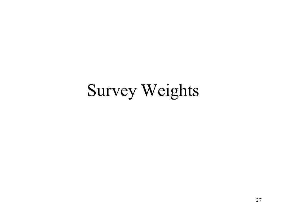 27 Survey Weights