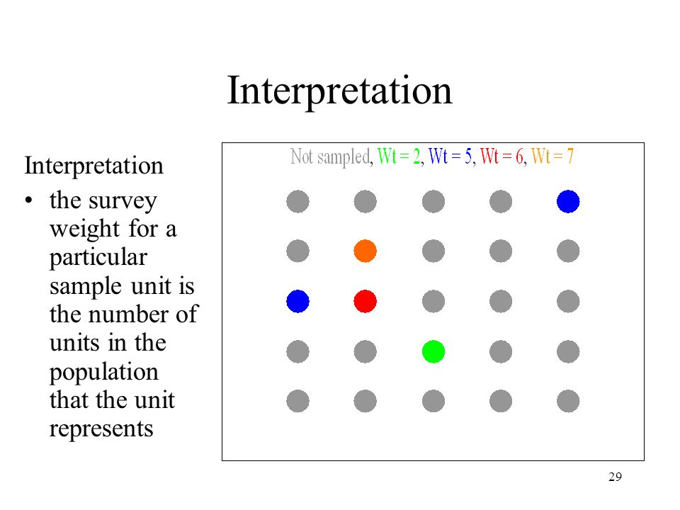 29 Interpretation the survey weight for a particular sample unit is the number of units in the population that the unit represents