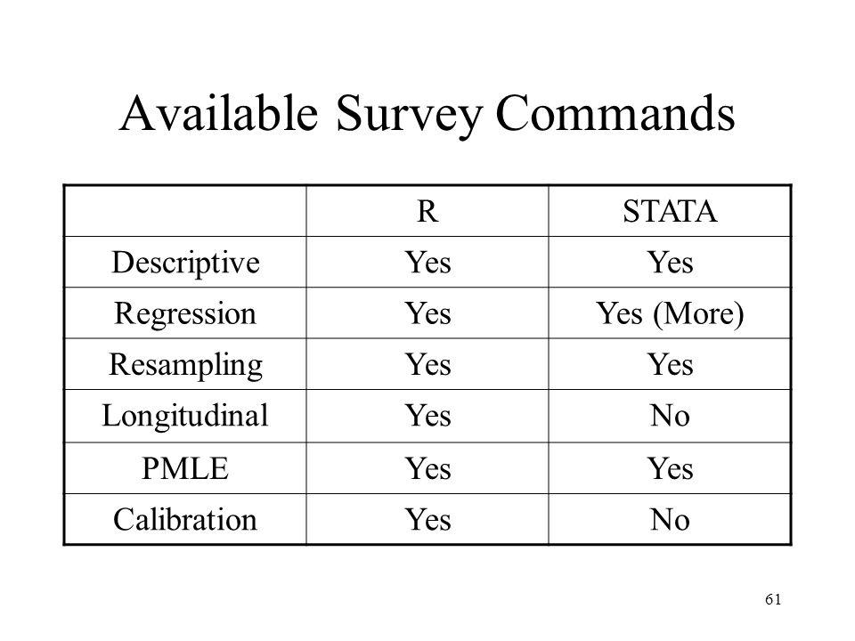 61 Available Survey Commands RSTATA DescriptiveYes RegressionYesYes (More) ResamplingYes LongitudinalYesNo PMLEYes CalibrationYesNo