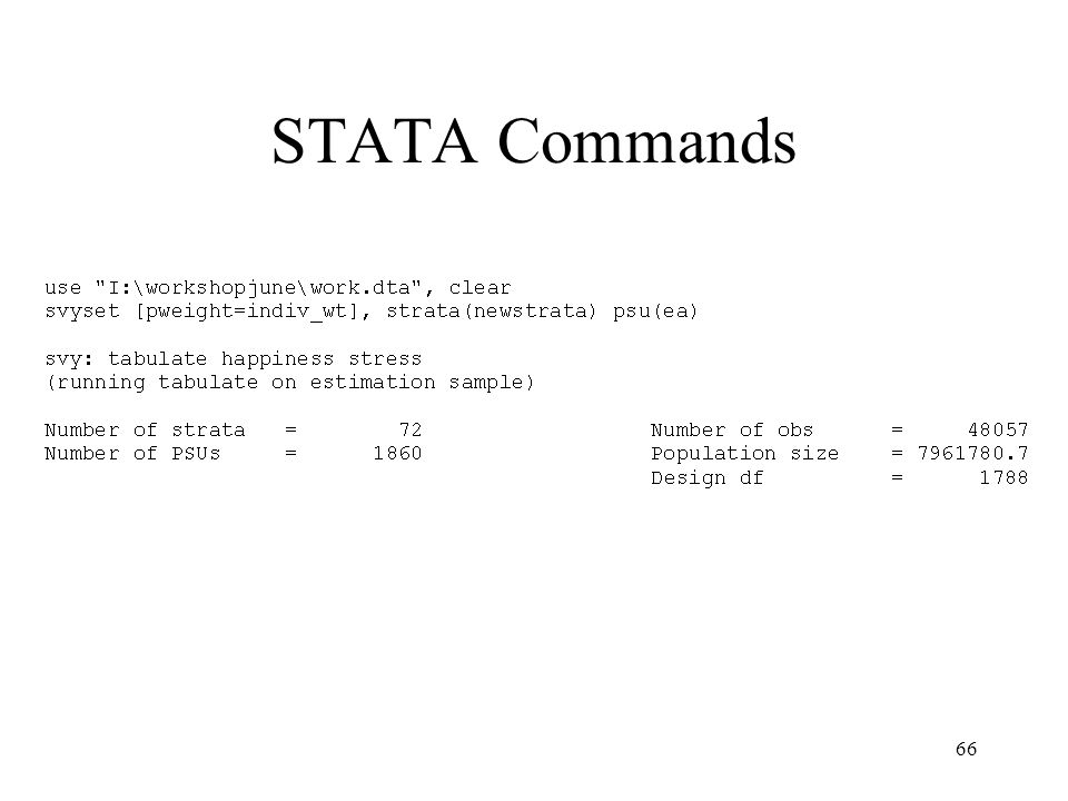 66 STATA Commands