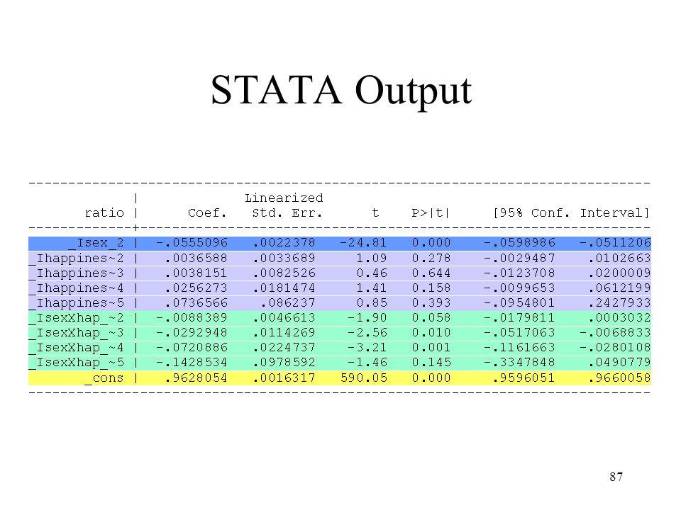 87 STATA Output