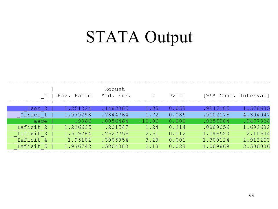 99 STATA Output