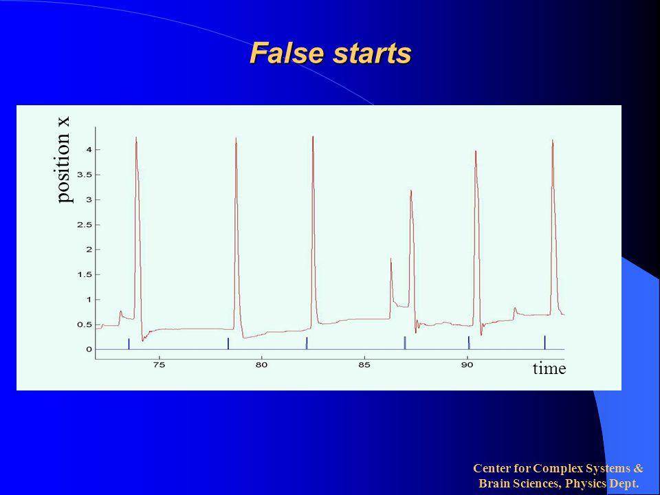 Center for Complex Systems & Brain Sciences, Physics Dept. False starts time position x