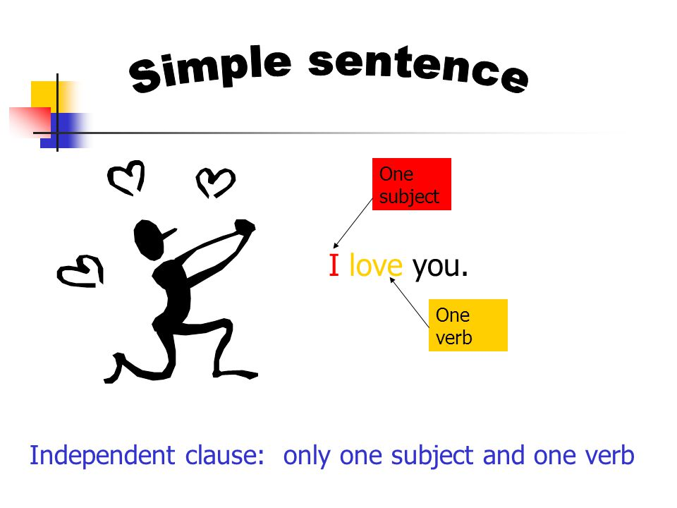 Independent clause: only one subject and one verb I love you. One verb One subject