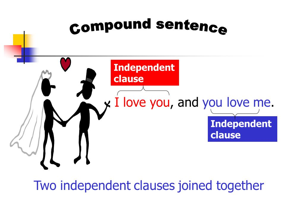 Two independent clauses joined together I love you, and you love me. Independent clause