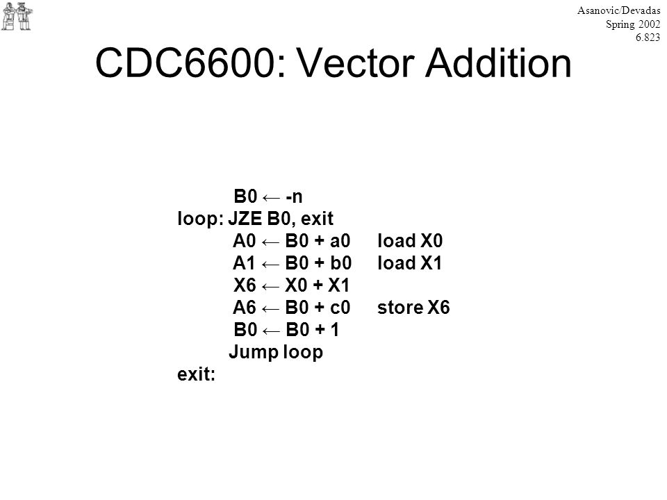 CDC6600: Vector Addition Asanovic/Devadas Spring 2002 6.823 B0 -n loop: JZE B0, exit A0 B0 + a0load X0 A1 B0 + b0load X1 X6 X0 + X1 A6 B0 + c0store X6