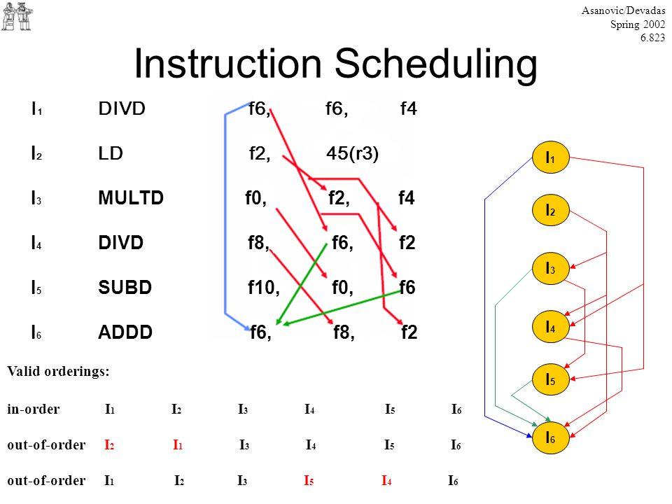 Instruction Scheduling Asanovic/Devadas Spring 2002 6.823 I 1 DIVD f6, f6, f4 I 2 LD f2, 45(r3) I 3 MULTD f0, f2, f4 I 4 DIVD f8, f6, f2 I 5 SUBD f10,