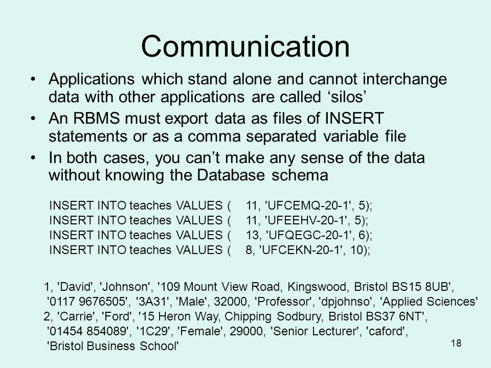 18 Communication Applications which stand alone and cannot interchange data with other applications are called silos An RBMS must export data as files of INSERT statements or as a comma separated variable file In both cases, you cant make any sense of the data without knowing the Database schema INSERT INTO teaches VALUES (11, UFCEMQ-20-1 , 5); INSERT INTO teaches VALUES (11, UFEEHV-20-1 , 5); INSERT INTO teaches VALUES (13, UFQEGC-20-1 , 6); INSERT INTO teaches VALUES (8, UFCEKN-20-1 , 10); 1, David , Johnson , 109 Mount View Road, Kingswood, Bristol BS15 8UB , 0117 9676505 , 3A31 , Male , 32000, Professor , dpjohnso , Applied Sciences 2, Carrie , Ford , 15 Heron Way, Chipping Sodbury, Bristol BS37 6NT , 01454 854089 , 1C29 , Female , 29000, Senior Lecturer , caford , Bristol Business School