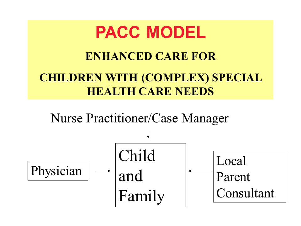 PACC MODEL ENHANCED CARE FOR CHILDREN WITH (COMPLEX) SPECIAL HEALTH CARE NEEDS Physician Local Parent Consultant Nurse Practitioner/Case Manager Child and Family