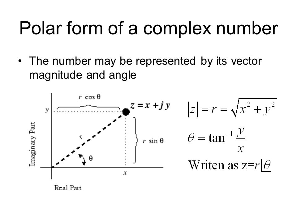Polar form of a complex number The number may be represented by its vector magnitude and angle