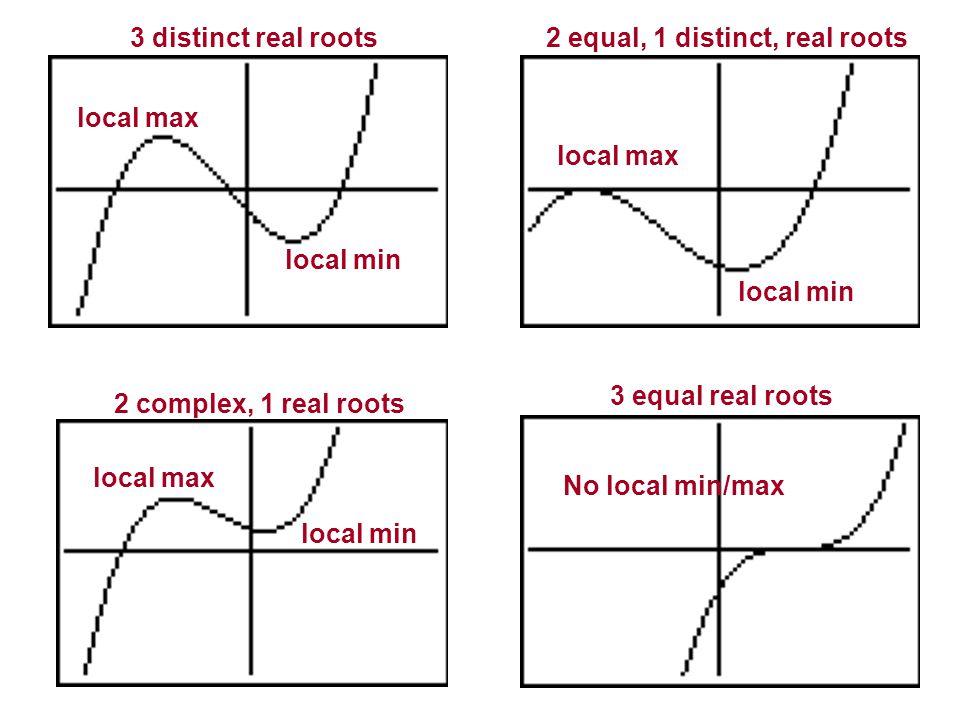 Roots of Quartic s: Quartic equations have four roots.