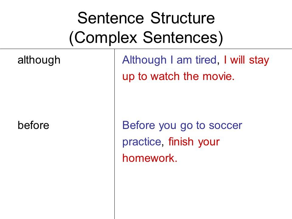 Sentence Structure (Complex Sentences) Examples: if since If you buy me lunch, I will pay you back. I will eat lunch inside since it is raining.