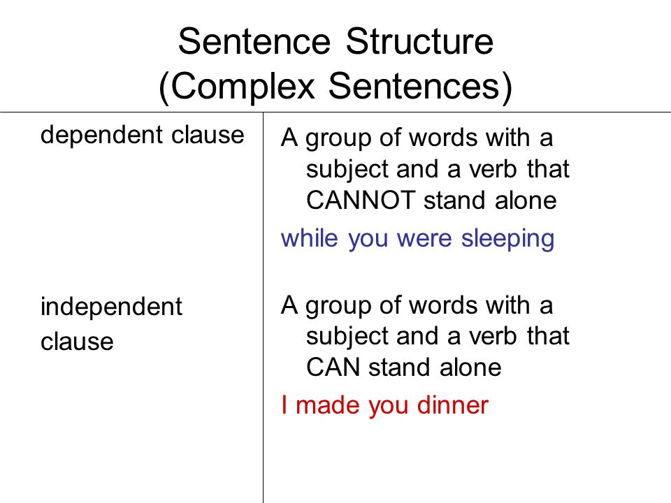 Sentence Structure (Review) What is a dependent clause.