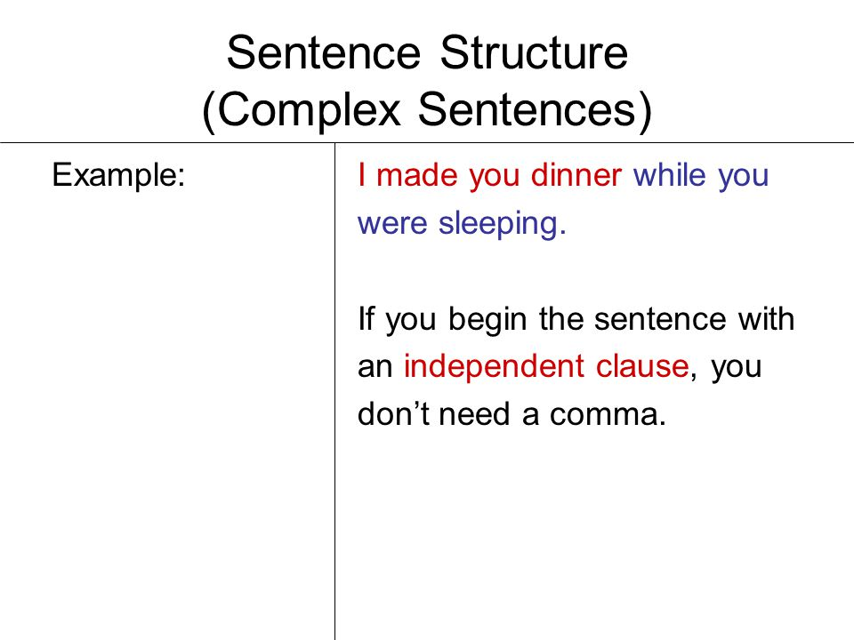 Sentence Structure (Complex Sentences) Example:While you were sleeping, I made you dinner.