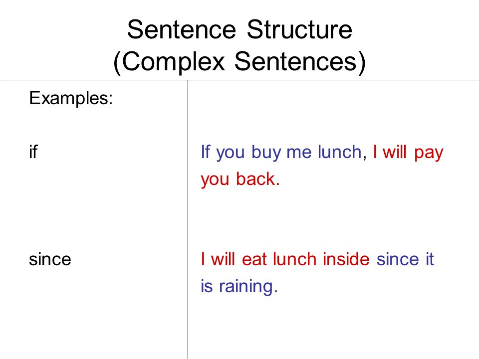 Sentence Structure (Complex Sentences) Dependent clauses may contain….