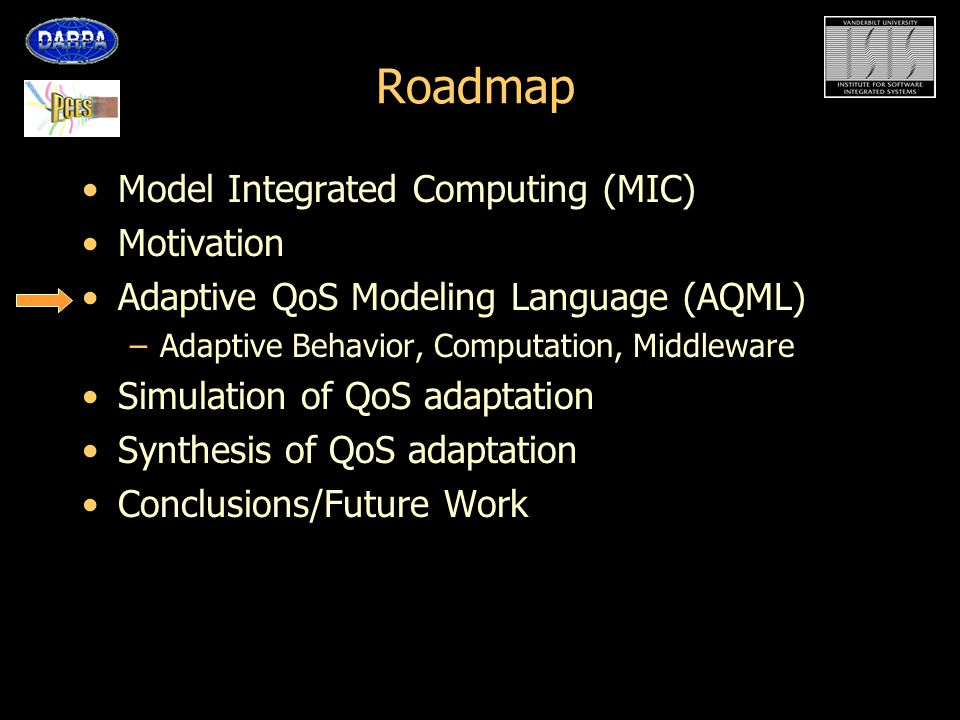 Roadmap Model Integrated Computing (MIC) Motivation Adaptive QoS Modeling Language (AQML) –Adaptive Behavior, Computation, Middleware Simulation of QoS adaptation Synthesis of QoS adaptation Conclusions/Future Work
