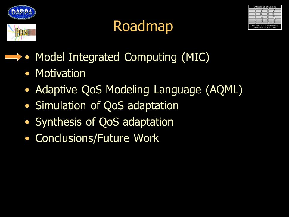 Roadmap Model Integrated Computing (MIC) Motivation Adaptive QoS Modeling Language (AQML) Simulation of QoS adaptation Synthesis of QoS adaptation Conclusions/Future Work