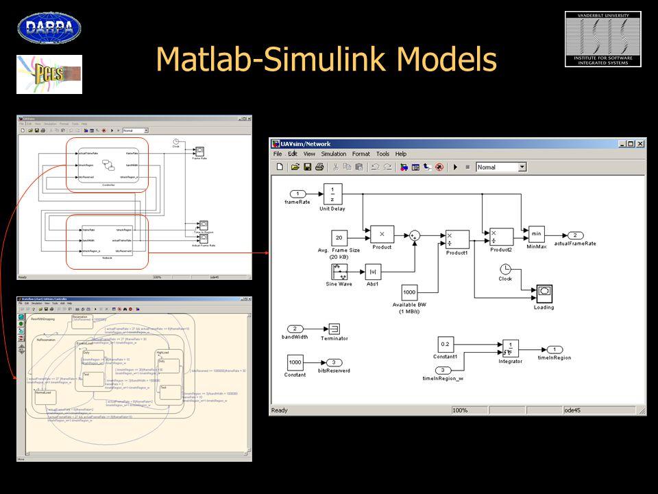 Matlab-Simulink Models