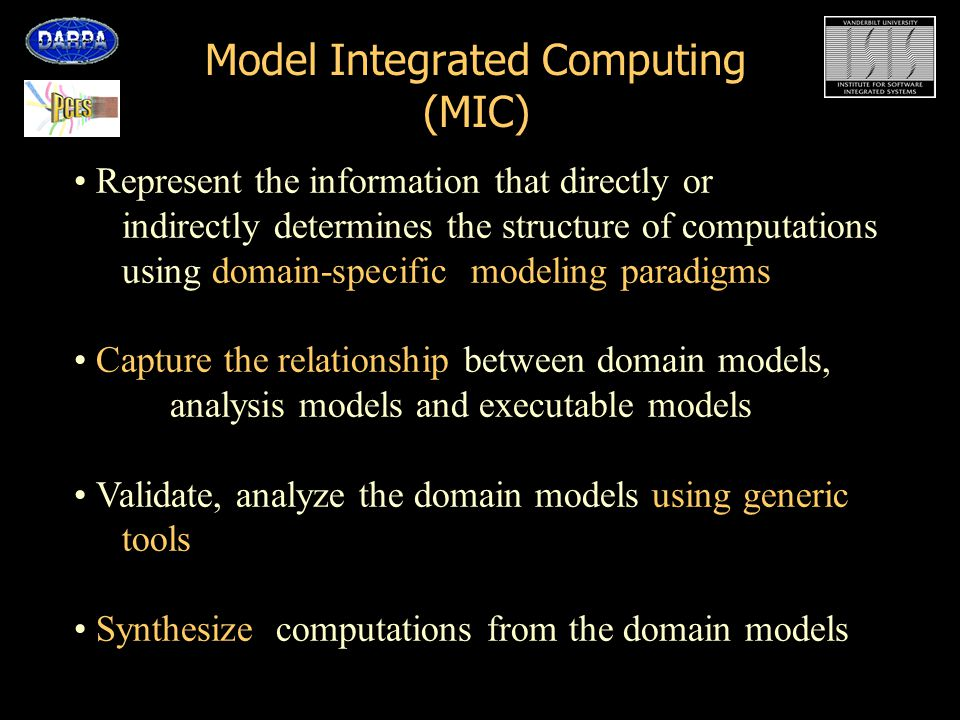 DSME Model Interpreters Models DSDE Model Interpretation Application Domain App.