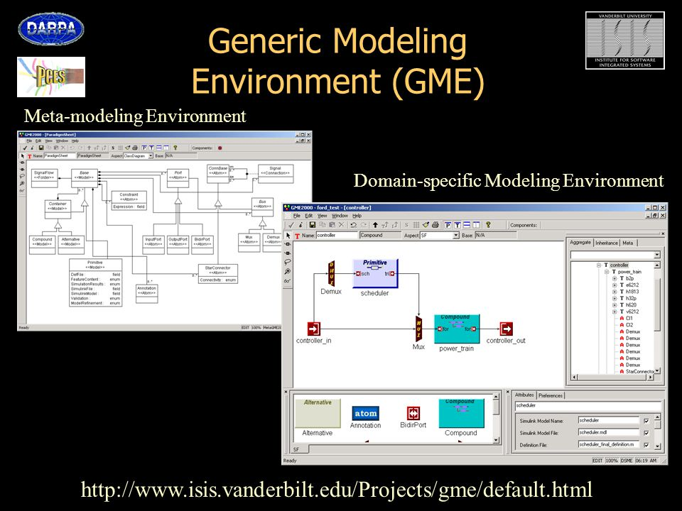 Generic Modeling Environment (GME) http://www.isis.vanderbilt.edu/Projects/gme/default.html Meta-modeling Environment Domain-specific Modeling Environment