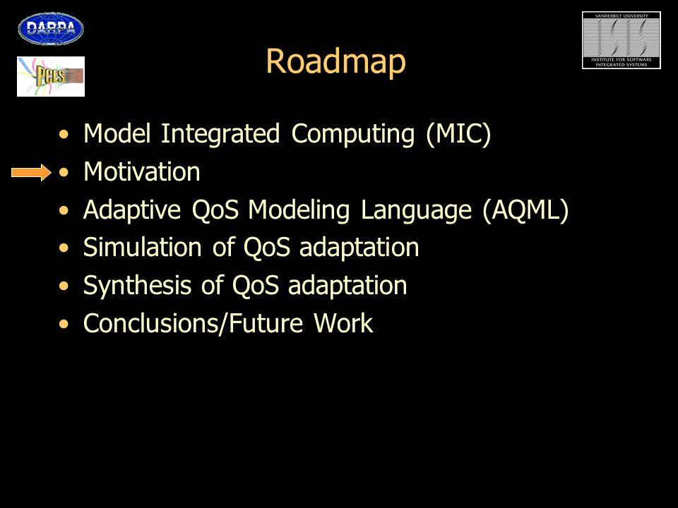 Roadmap Model Integrated Computing (MIC) Motivation Adaptive QoS Modeling Language (AQML) Simulation of QoS adaptation Synthesis of QoS adaptation Conclusions/Future Work
