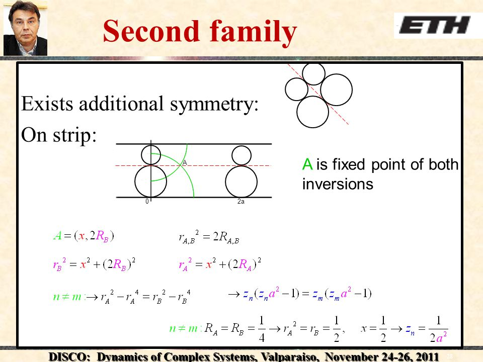 DISCO: Dynamics of Complex Systems, Valparaiso, November 24-26, 2011 28 Second family Exists additional symmetry: On strip: A 0 2a A is fixed point of both inversions