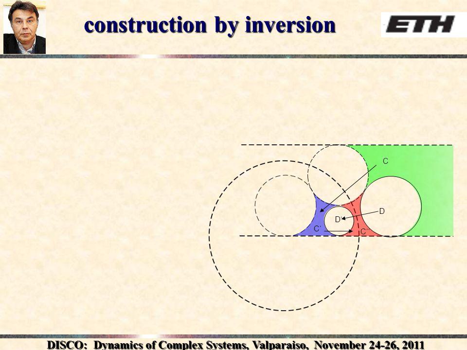 DISCO: Dynamics of Complex Systems, Valparaiso, November 24-26, 2011 D D C C C construction by inversion