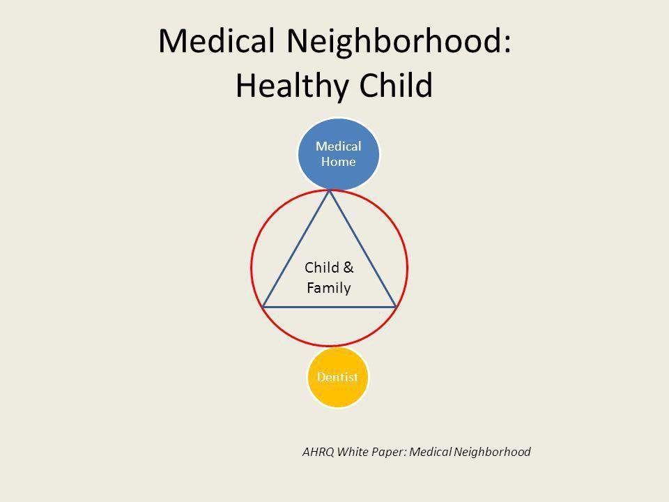 Care Coordination Needs: Family Capacity