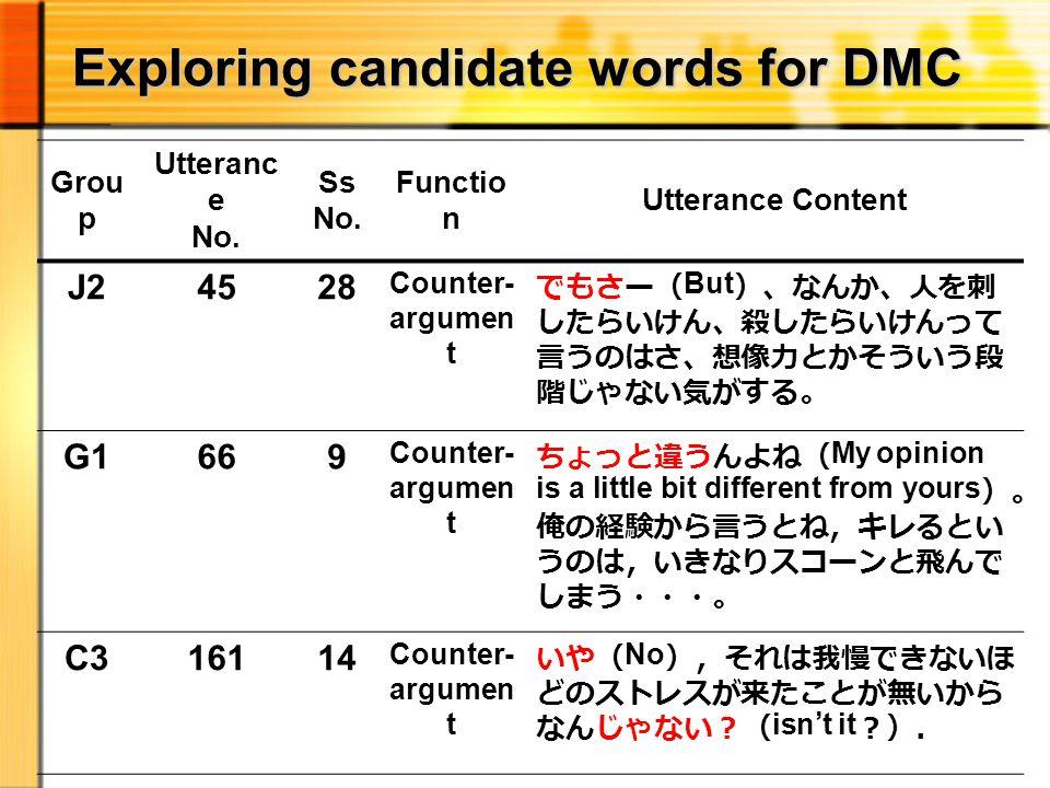 Exploring candidate words for DMC Grou p Utteranc e No.
