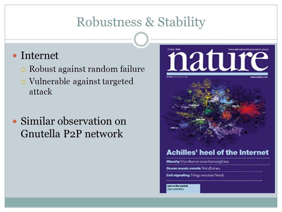 Robustness & Stability Internet Robust against random failure Vulnerable against targeted attack Similar observation on Gnutella P2P network