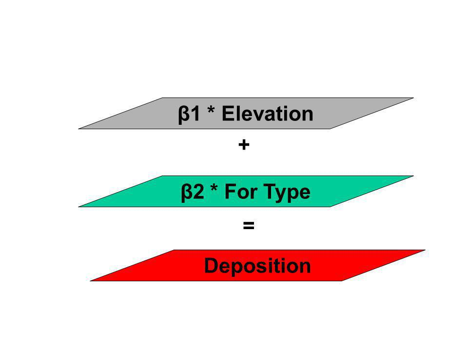 β1 * Elevation β2 * For Type Deposition + =